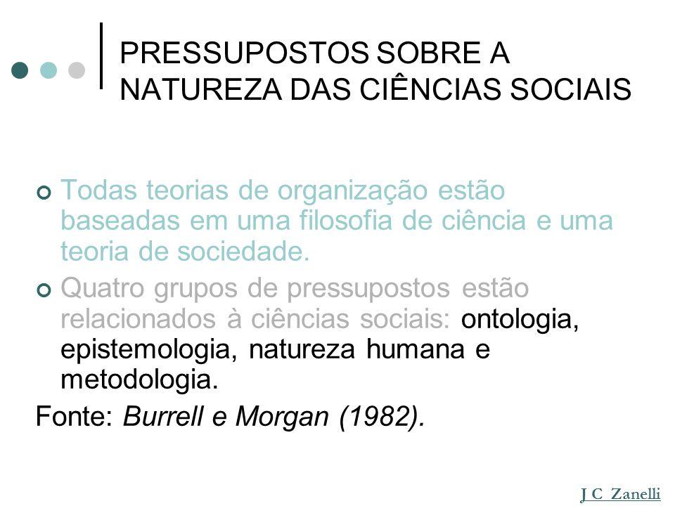 PRESSUPOSTOS SOBRE A NATUREZA DAS CIÊNCIAS SOCIAIS