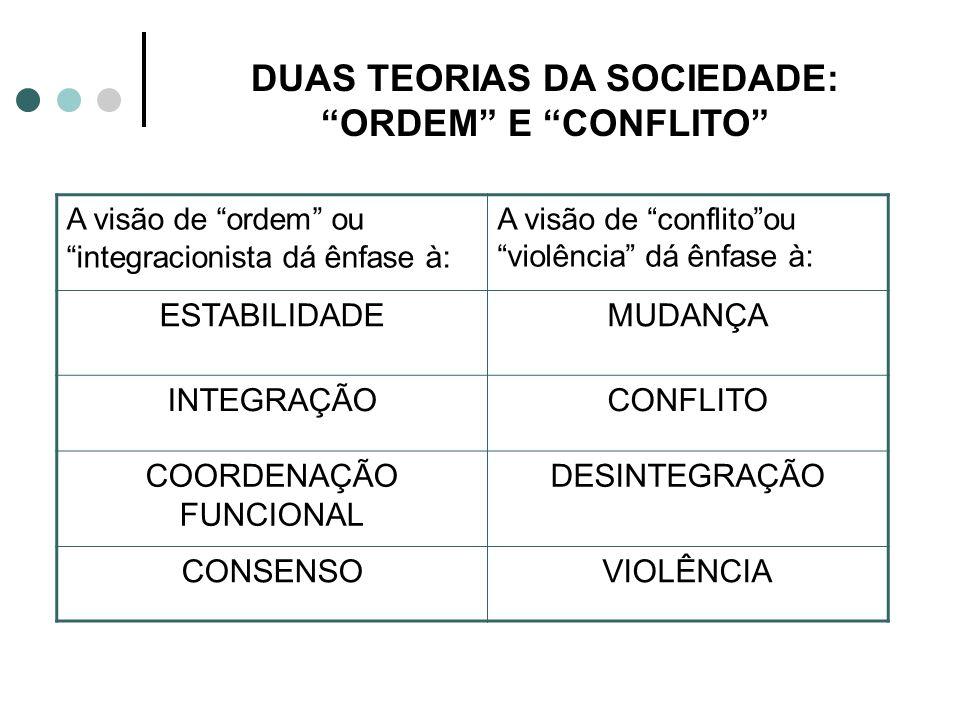 DUAS TEORIAS DA SOCIEDADE: ORDEM E CONFLITO
