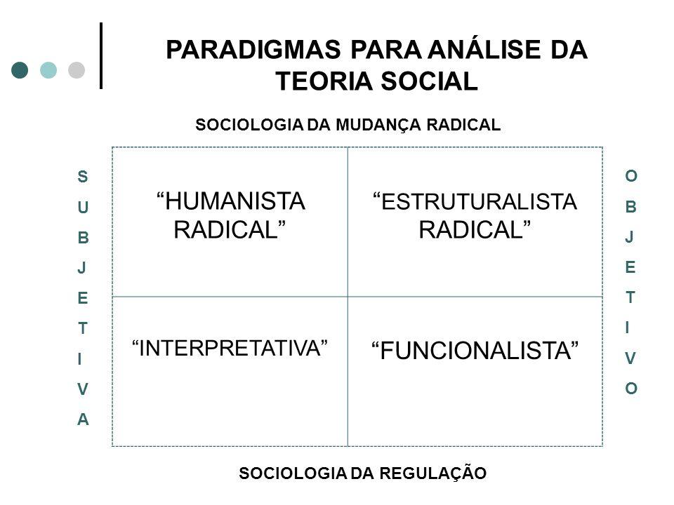 PARADIGMAS PARA ANÁLISE DA TEORIA SOCIAL