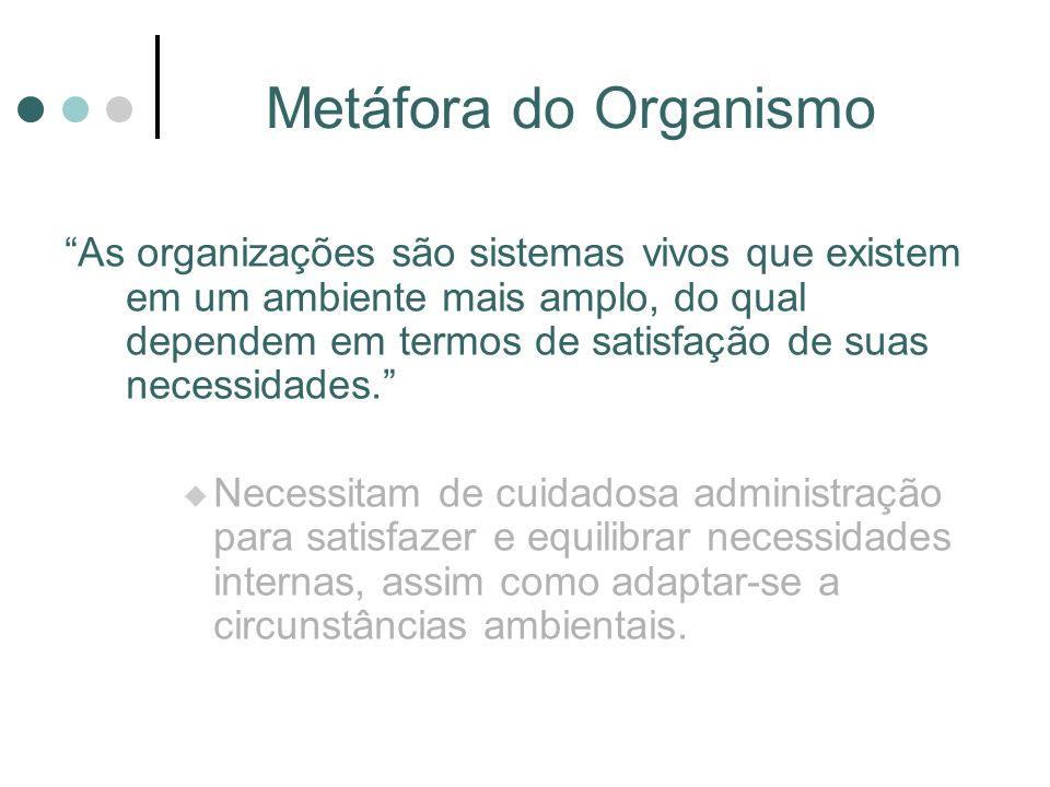 Metáfora do Organismo