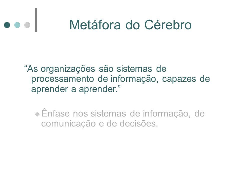 Metáfora do Cérebro As organizações são sistemas de processamento de informação, capazes de aprender a aprender.