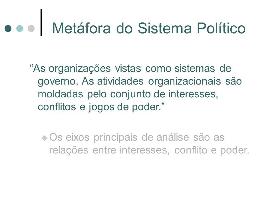 Metáfora do Sistema Político