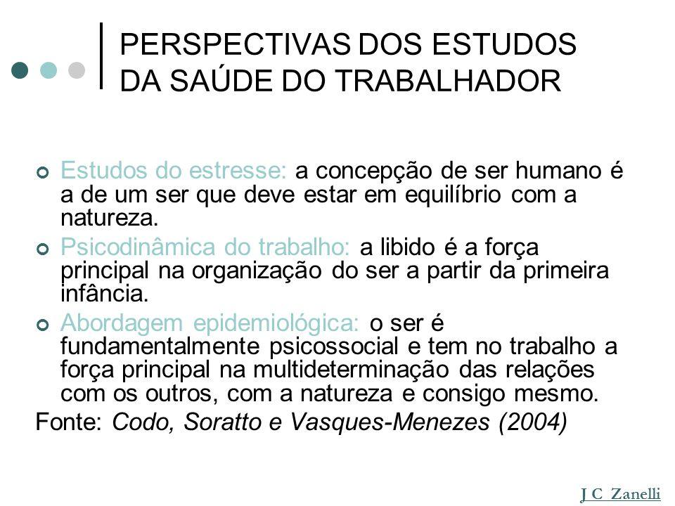 PERSPECTIVAS DOS ESTUDOS DA SAÚDE DO TRABALHADOR