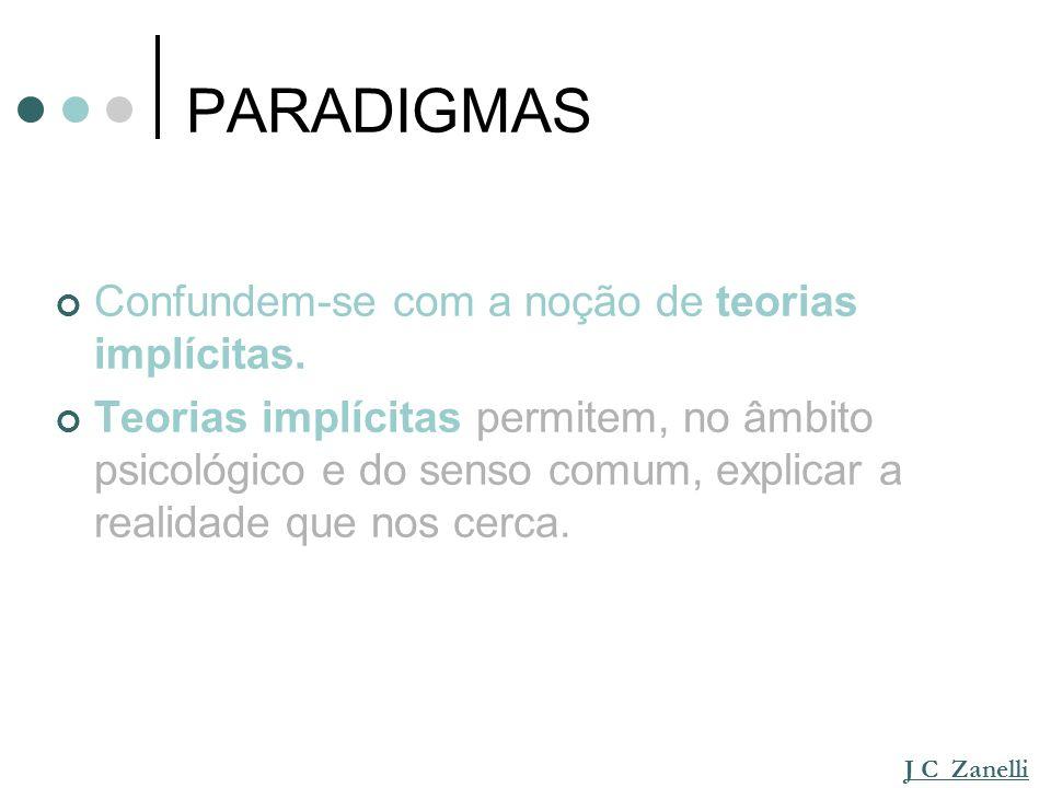 PARADIGMAS Confundem-se com a noção de teorias implícitas.