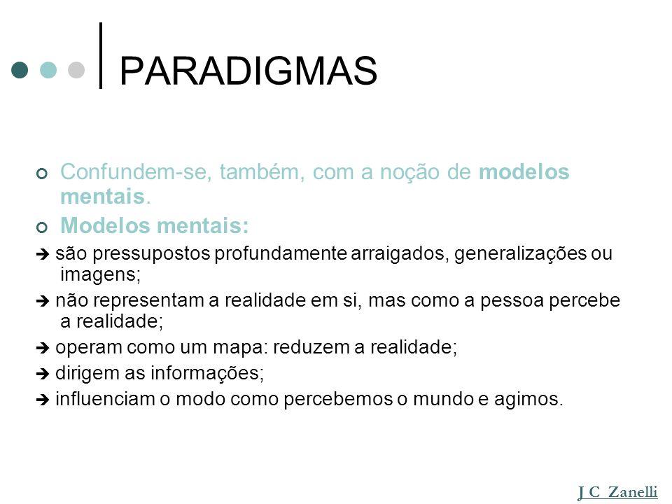 PARADIGMAS Confundem-se, também, com a noção de modelos mentais.