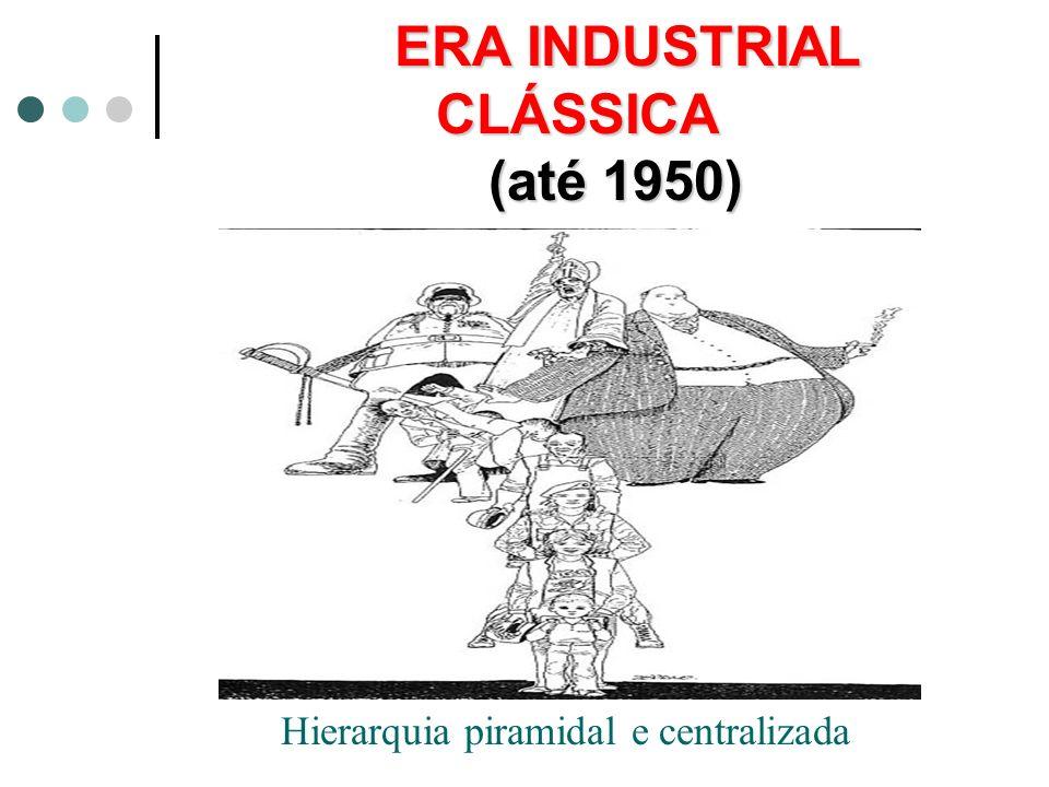 ERA INDUSTRIAL CLÁSSICA (até 1950)