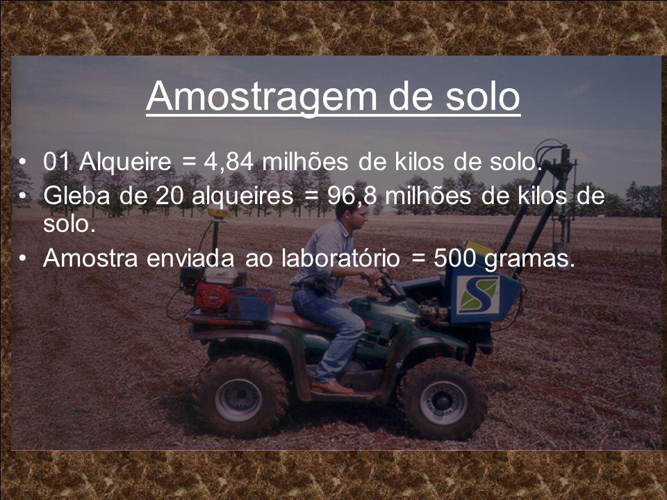 Amostragem de solo 01 Alqueire = 4,84 milhões de kilos de solo.
