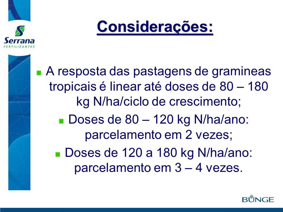 Considerações: A resposta das pastagens de gramineas tropicais é linear até doses de 80 – 180 kg N/ha/ciclo de crescimento;