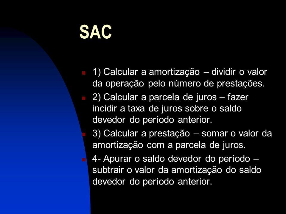 SAC 1) Calcular a amortização – dividir o valor da operação pelo número de prestações.