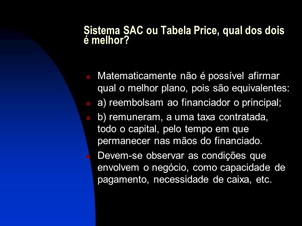 Sistema SAC ou Tabela Price, qual dos dois é melhor