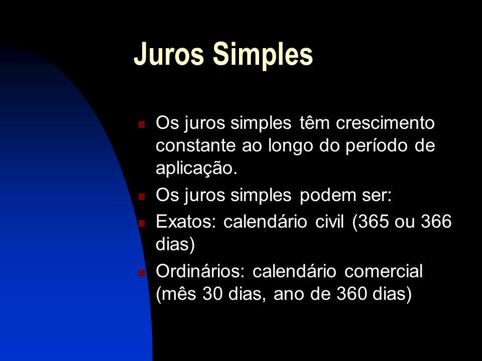 Juros Simples Os juros simples têm crescimento constante ao longo do período de aplicação. Os juros simples podem ser:
