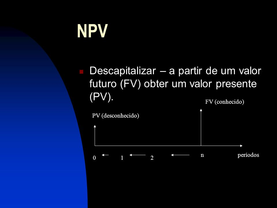 NPV Descapitalizar – a partir de um valor futuro (FV) obter um valor presente (PV). FV (conhecido)
