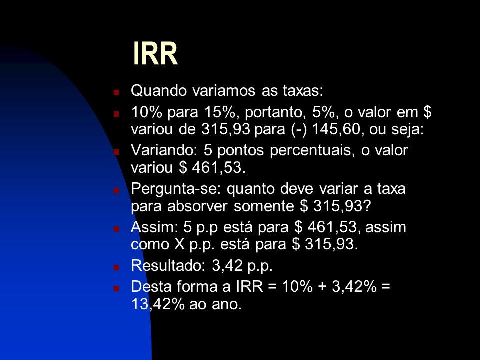 IRR Quando variamos as taxas: