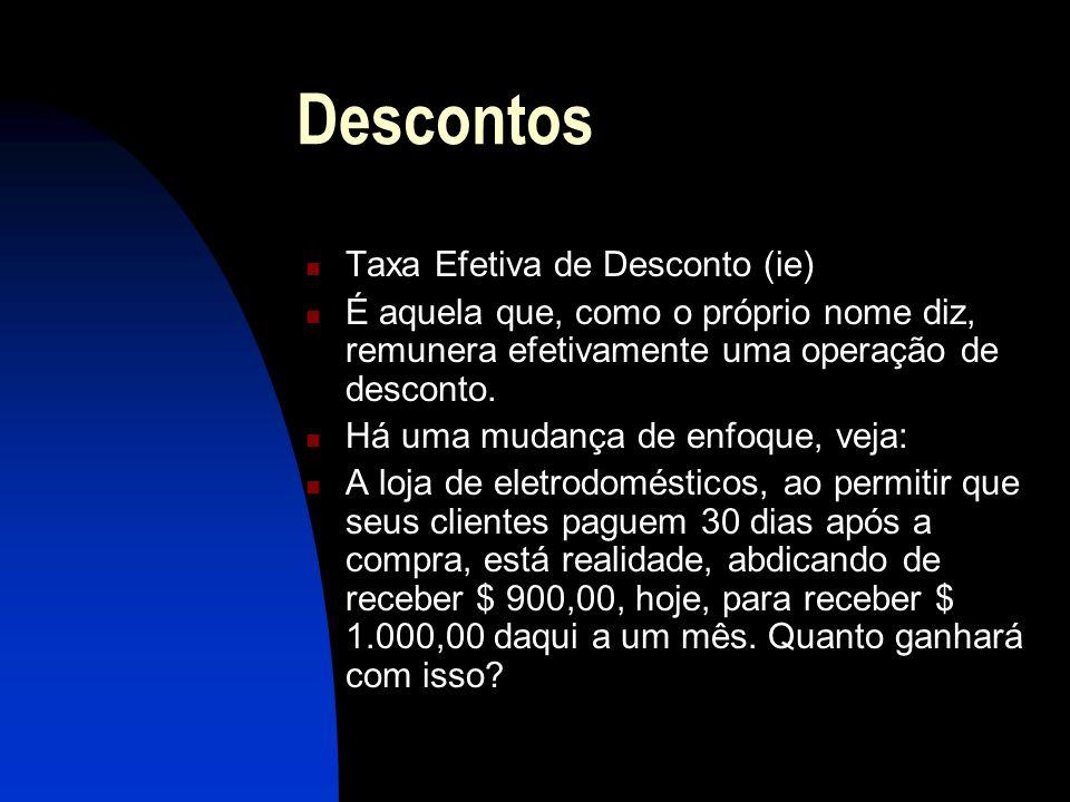 Descontos Taxa Efetiva de Desconto (ie)