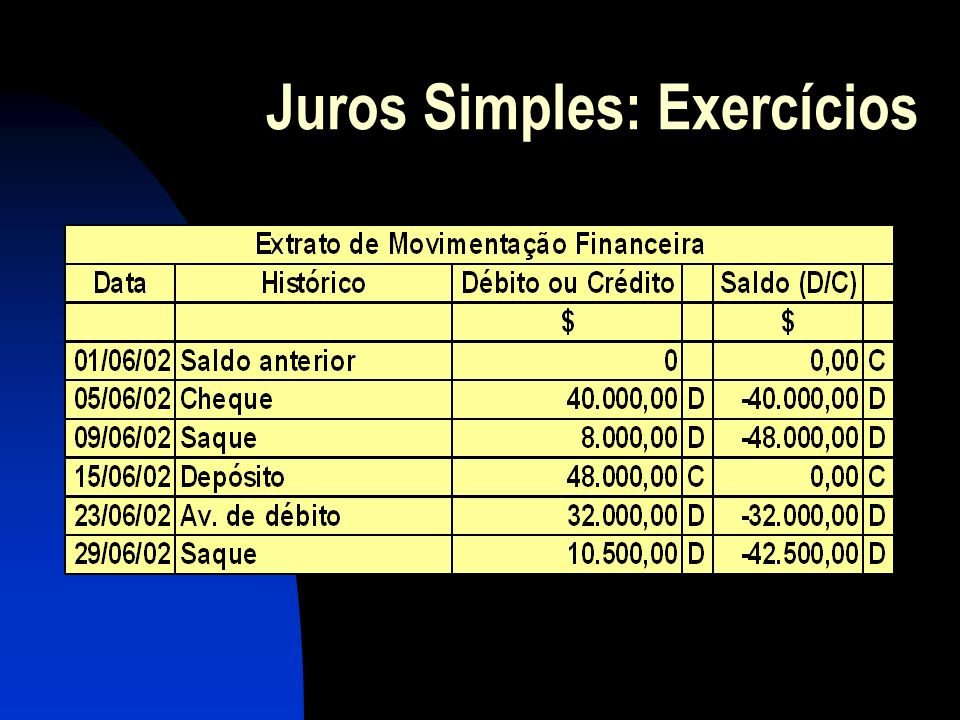 Juros Simples: Exercícios