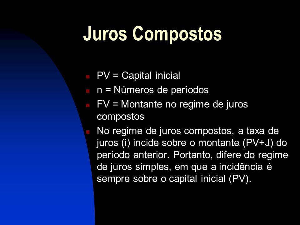 Juros Compostos PV = Capital inicial n = Números de períodos