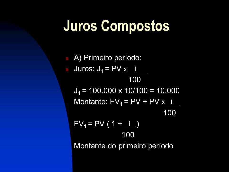 Juros Compostos A) Primeiro período: Juros: J1 = PV x i 100