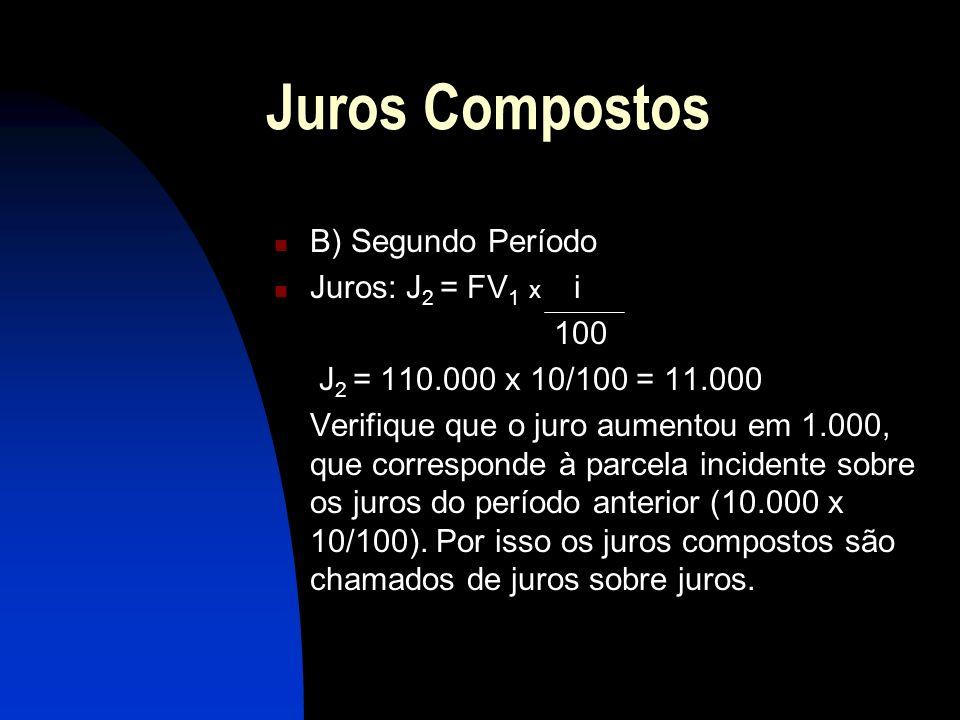 Juros Compostos B) Segundo Período Juros: J2 = FV1 x i 100