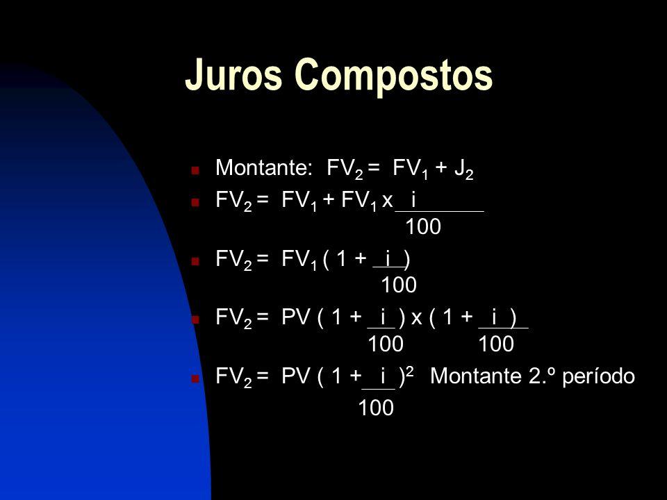Juros Compostos Montante: FV2 = FV1 + J2 FV2 = FV1 + FV1 x i 100