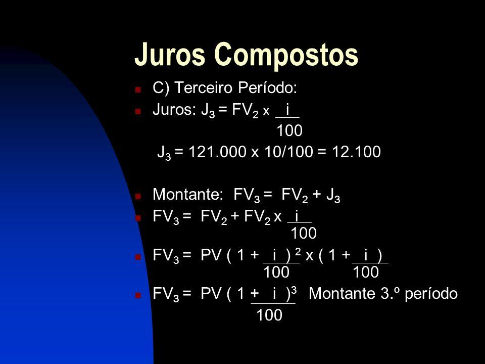 Juros Compostos C) Terceiro Período: Juros: J3 = FV2 x i 100