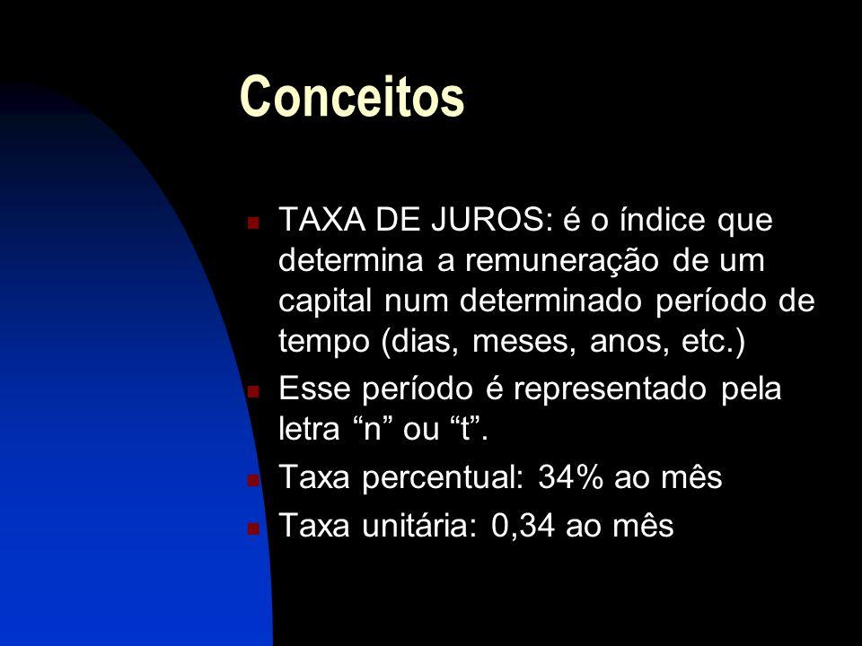 Conceitos TAXA DE JUROS: é o índice que determina a remuneração de um capital num determinado período de tempo (dias, meses, anos, etc.)