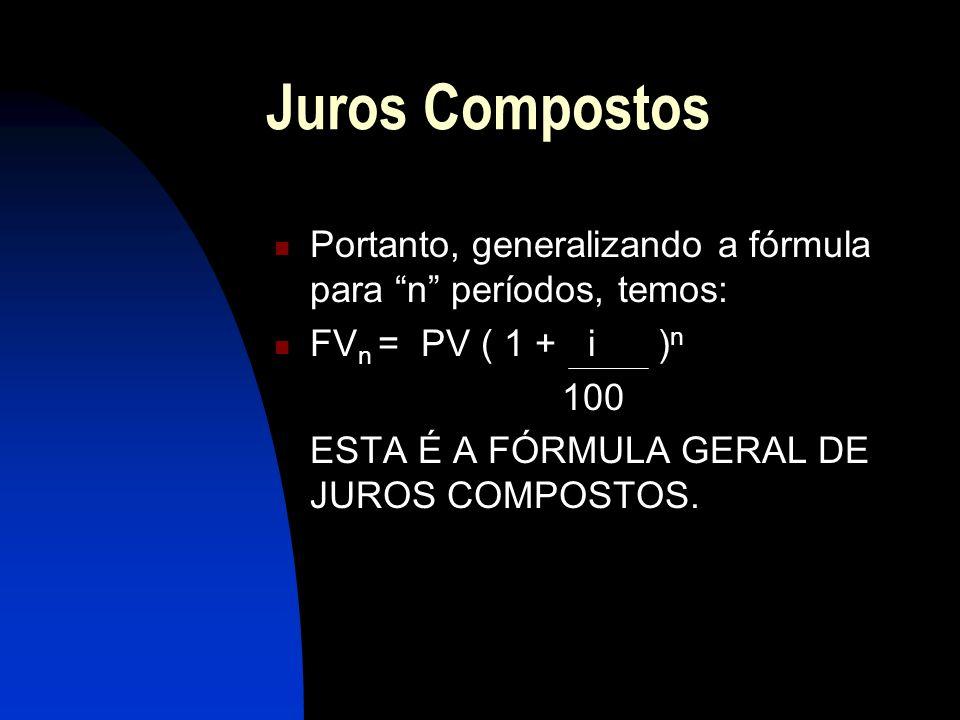 Juros Compostos Portanto, generalizando a fórmula para n períodos, temos: FVn = PV ( 1 + i )n.