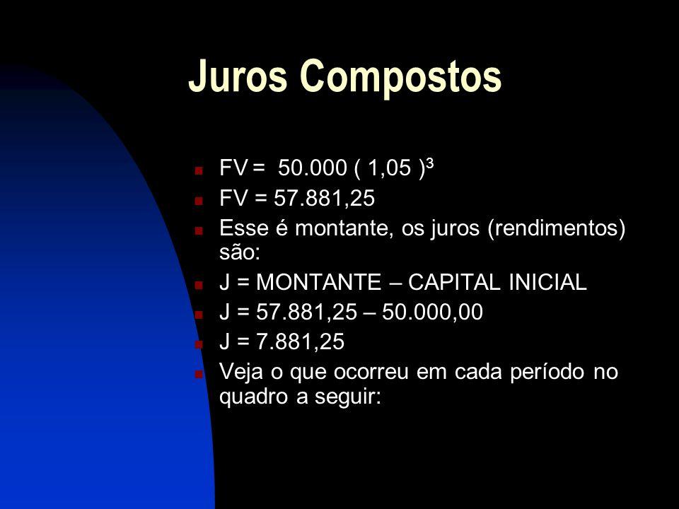 Juros Compostos FV = 50.000 ( 1,05 )3 FV = 57.881,25