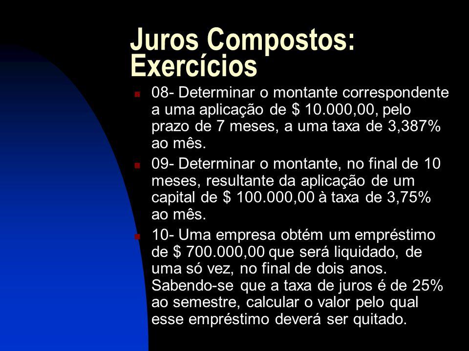Juros Compostos: Exercícios