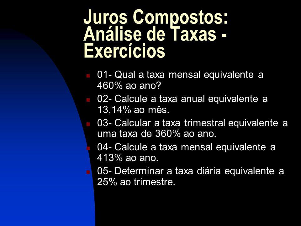 Juros Compostos: Análise de Taxas - Exercícios