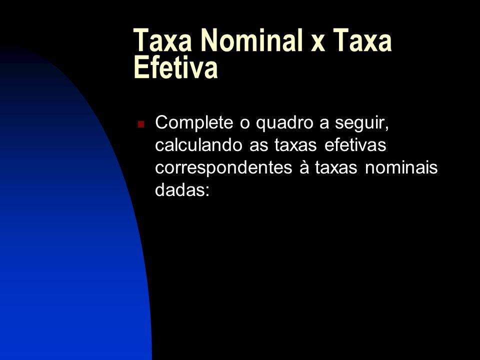 Taxa Nominal x Taxa Efetiva