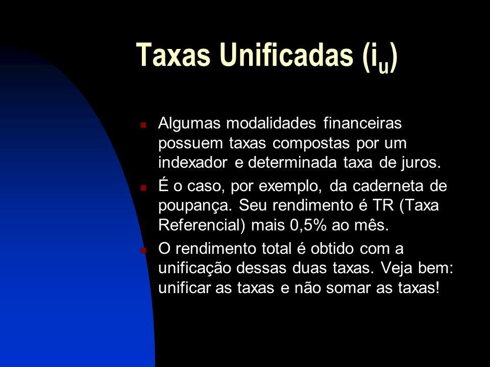 Taxas Unificadas (iu) Algumas modalidades financeiras possuem taxas compostas por um indexador e determinada taxa de juros.