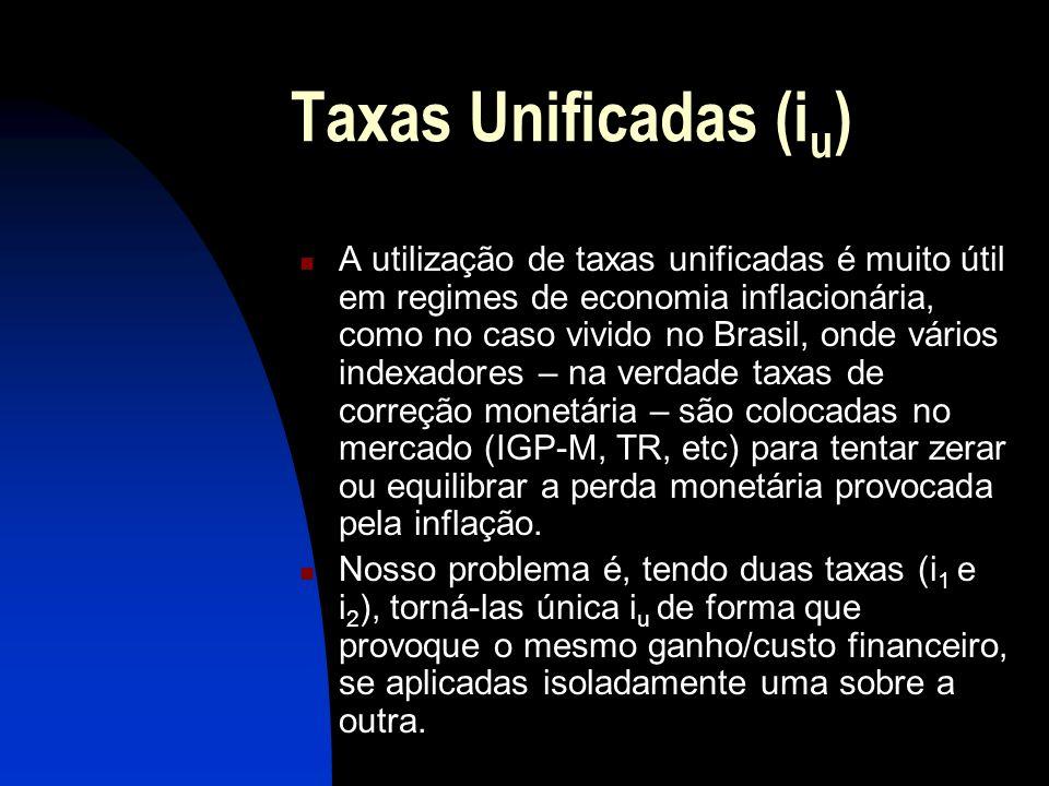 Taxas Unificadas (iu)