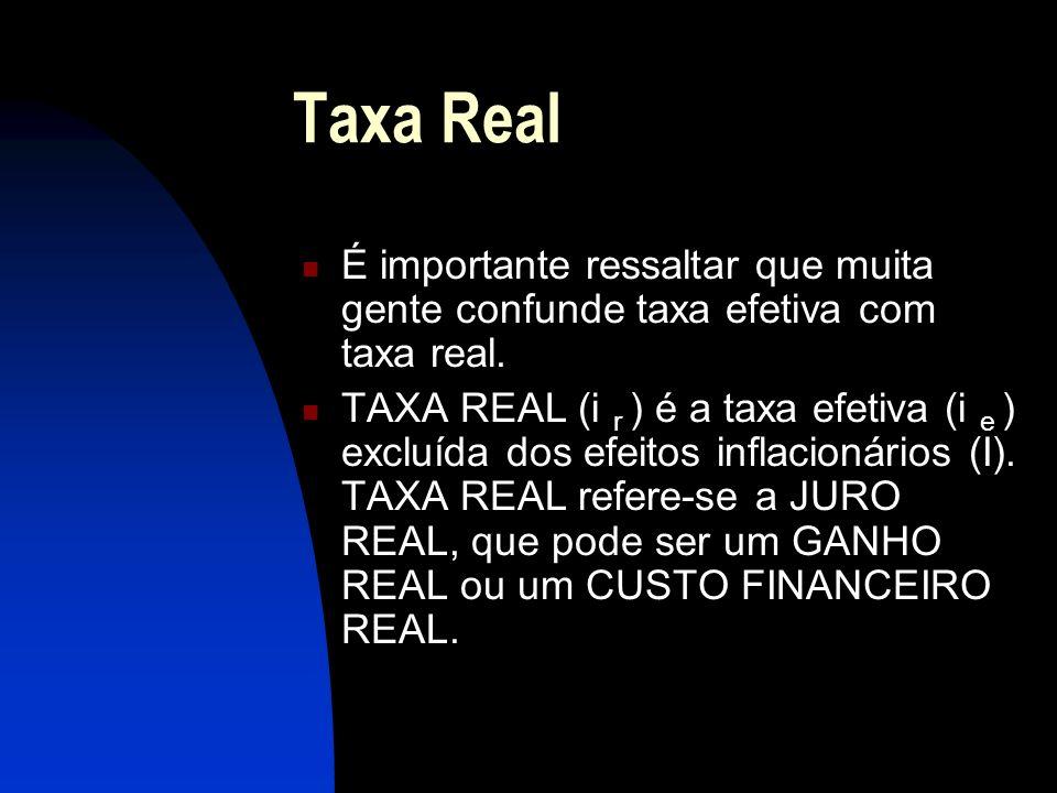 Taxa Real É importante ressaltar que muita gente confunde taxa efetiva com taxa real.