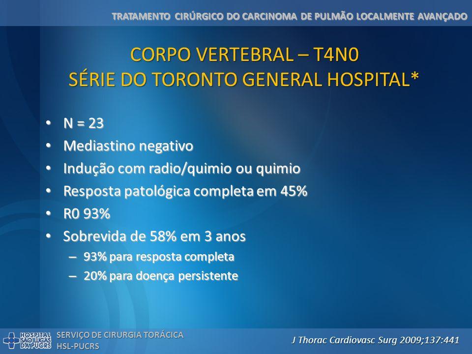CORPO VERTEBRAL – T4N0 SÉRIE DO TORONTO GENERAL HOSPITAL*
