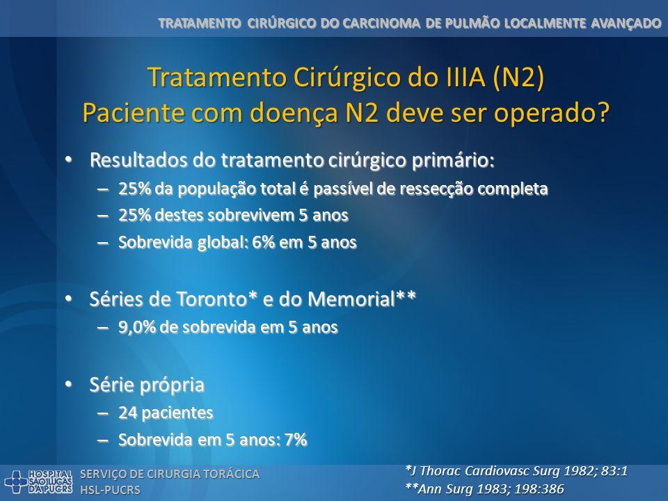 Tratamento Cirúrgico do IIIA (N2) Paciente com doença N2 deve ser operado