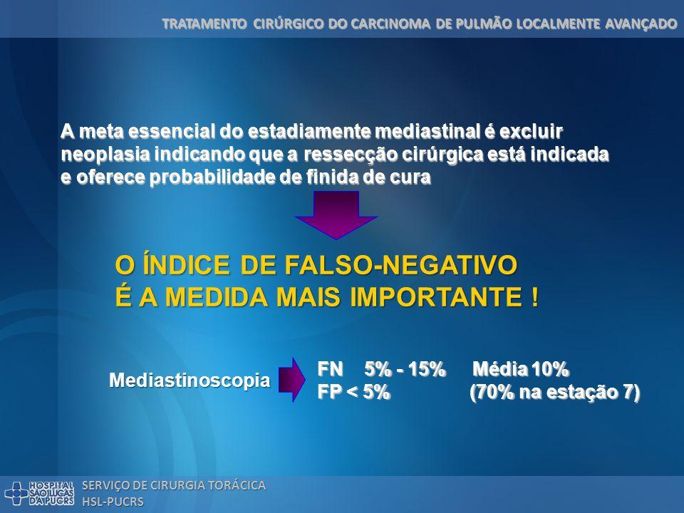 O ÍNDICE DE FALSO-NEGATIVO É A MEDIDA MAIS IMPORTANTE !