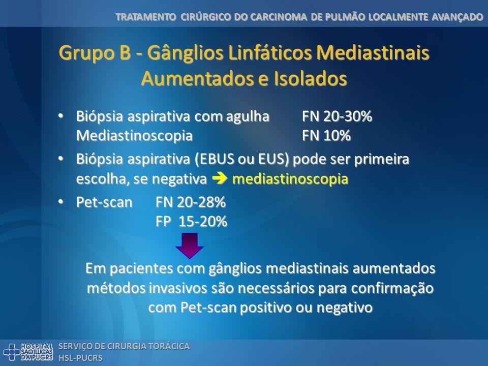 Grupo B - Gânglios Linfáticos Mediastinais Aumentados e Isolados