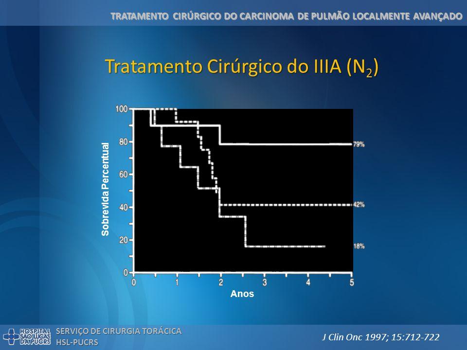 Tratamento Cirúrgico do IIIA (N2)