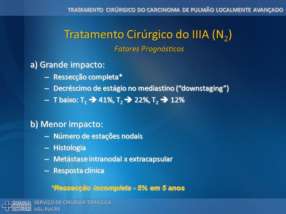 Tratamento Cirúrgico do IIIA (N2) Fatores Prognósticos