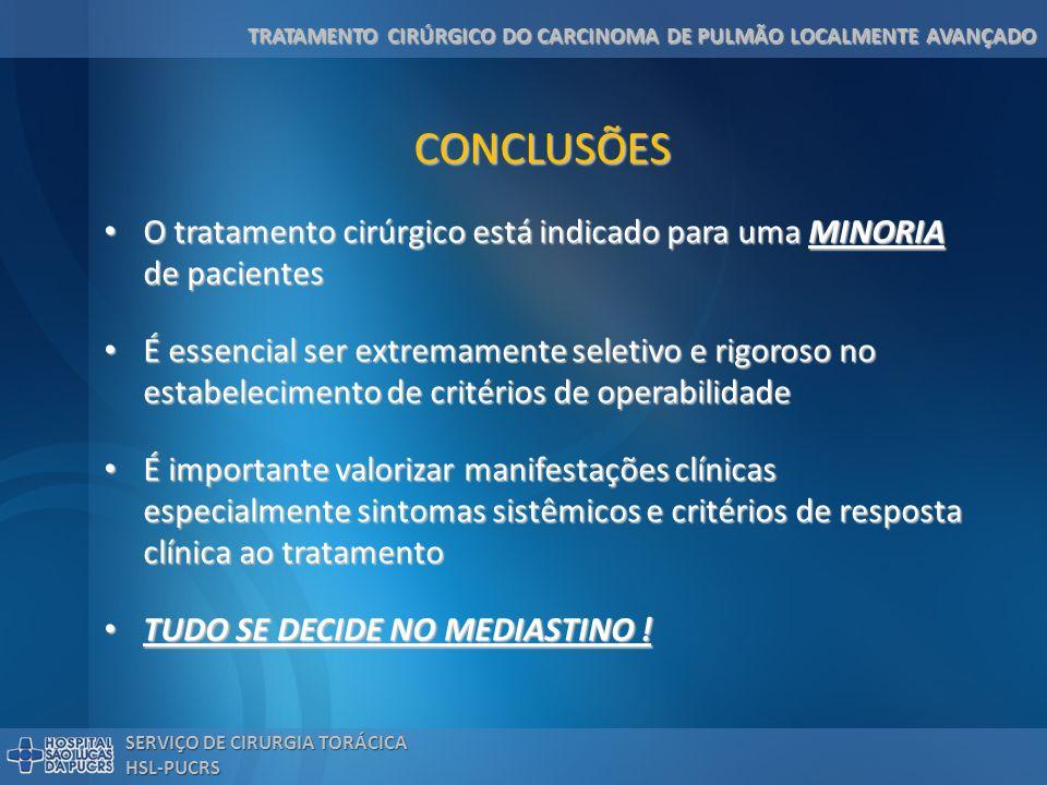 CONCLUSÕES O tratamento cirúrgico está indicado para uma MINORIA de pacientes.