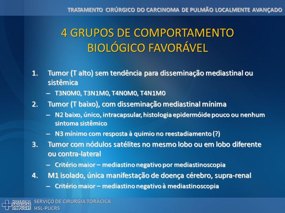 4 GRUPOS DE COMPORTAMENTO BIOLÓGICO FAVORÁVEL