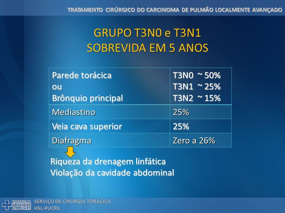 GRUPO T3N0 e T3N1 SOBREVIDA EM 5 ANOS