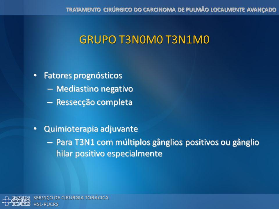 GRUPO T3N0M0 T3N1M0 Fatores prognósticos Mediastino negativo