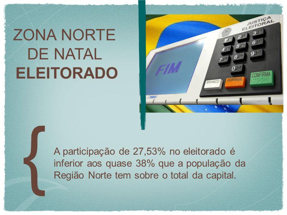 ZONA NORTE DE NATAL ELEITORADO