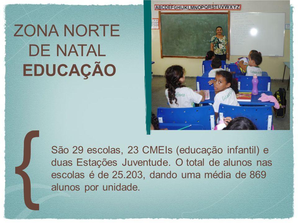 ZONA NORTE DE NATAL EDUCAÇÃO