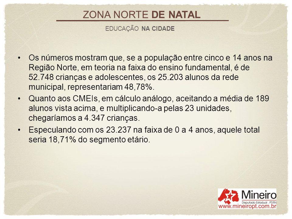 ZONA NORTE DE NATAL EDUCAÇÃO NA CIDADE.