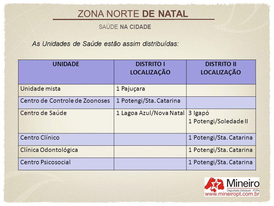ZONA NORTE DE NATAL As Unidades de Saúde estão assim distribuídas: