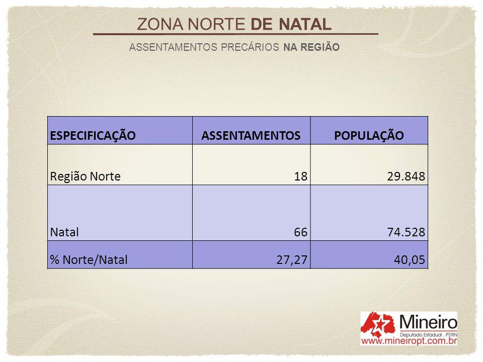 ZONA NORTE DE NATAL ESPECIFICAÇÃO ASSENTAMENTOS POPULAÇÃO Região Norte