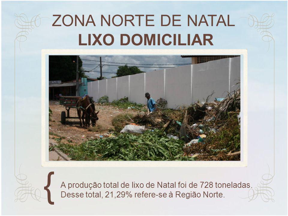 ZONA NORTE DE NATAL LIXO DOMICILIAR