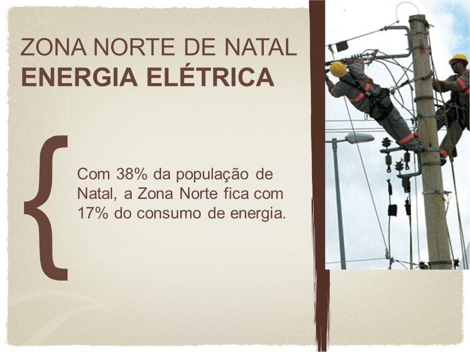ENERGIA ELÉTRICA ZONA NORTE DE NATAL
